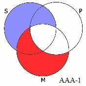 oao 3 venn diagram aaa 1