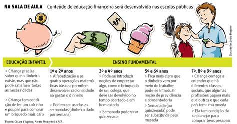 curso matematica financeira