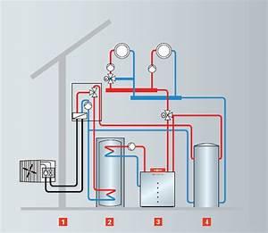 Luft Wasser Wärmepumpe Preis : luft wasser w rmepumpe haustechnik reber ~ Lizthompson.info Haus und Dekorationen
