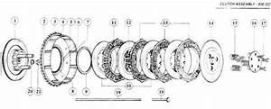 Royal Enfield Motorcycles  Clutch And Primary Chain Adjustments For Royal Enfield 350cc And