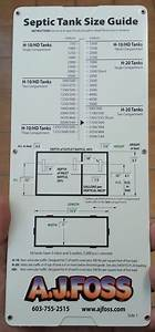 Septic Tank Size For 3 Bedroom House