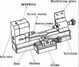 Lathe Drawing Wood Drawings Turning Tool Metal Power Getdrawings sketch template