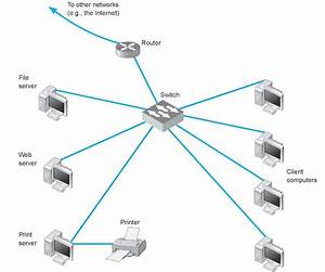 diagram for local area network With network diagram software home area network wireless network mode