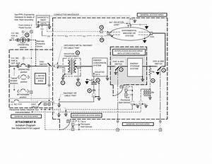 Neutral Ground Resistor Schematic