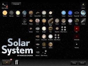 The Solar System In Order From The Sun Labeled - Pics ...