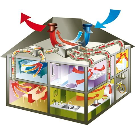 vmc dans une chambre vmc thermodynamique tout savoir habitatpresto