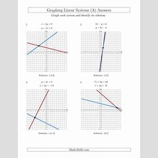 Solve Systems Of Linear Equations By Graphing (mixed Standard And Slopeintercept) (a