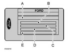 Plaque Transit : ford transit connect plaque d 39 identification du v hicule identification du v hicule manuel ~ Gottalentnigeria.com Avis de Voitures