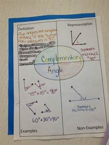 Mcc7 G 5 Use Facts About Supplementary  Complementary  Vertical  And Adjacent Angles In A Multi