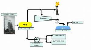 Simple Process Flow Diagram Of Compressor System