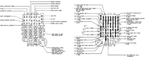 Chevy Truck Fuse Box Diagram Wiring