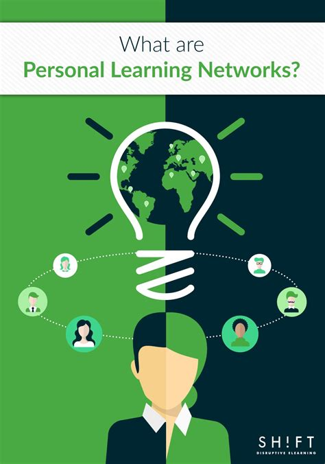 What are Personal Learning Networks?