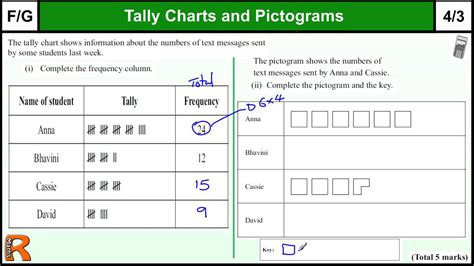tally charts  pictograms gcse maths foundation revision exam paper practice  youtube