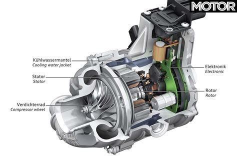 New Electric Motor by S Split Electric Turbocharger Speak