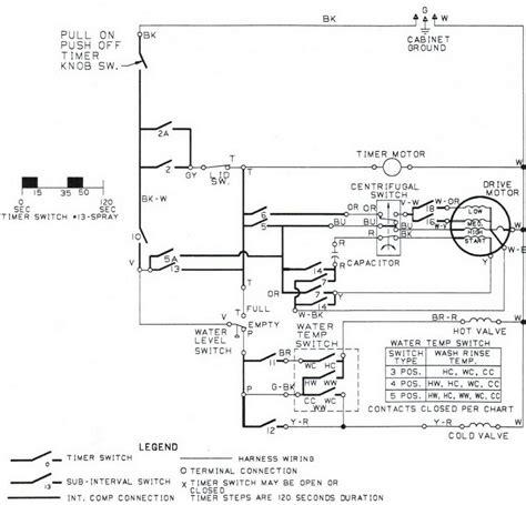 ge washer motor wiring diagram impremedianet