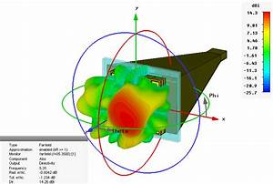 3d Radiation Pattern Of The Realistic Model Of The Horn