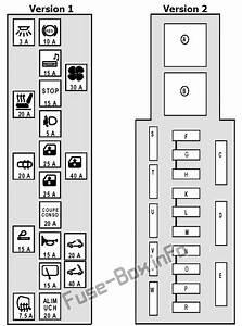 Renault Megane 2 Fuse Box Diagram