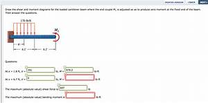 Solved  Draw The Shear And Moment Diagrams For The Loaded