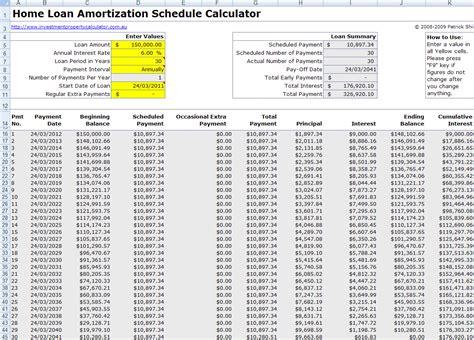 Personal Loan Amortization Table Loan Amortization