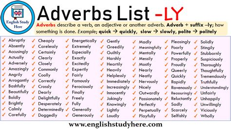 adverbs list ly english study