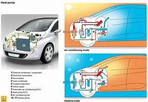 Renault ZOE Transparent Elektroauto Blog