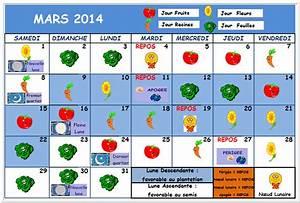 Calendrier Lunaire Potager : le calendrier lunaire mars 2014 ~ Melissatoandfro.com Idées de Décoration