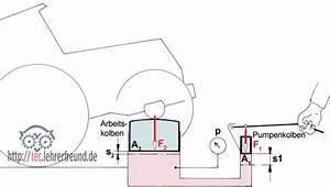Wirkungsgrad Berechnen Physik : materialien f r den technikunterricht tec lehrerfreund ~ Themetempest.com Abrechnung