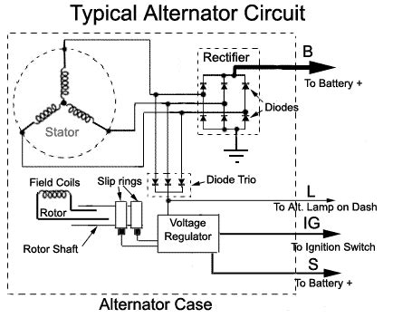 Automotive Charging Systems Short Course How They