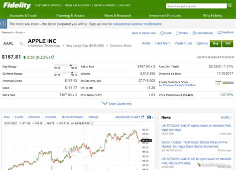 fidelity review  stockbrokerscom
