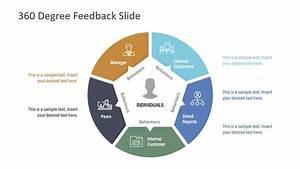 360 Feedback Powerpoint Template