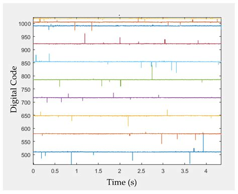 micromachines  full text tongue pressure sensing