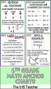 Formula Chart For Math 7th Grade Math Formulas
