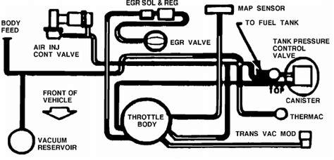 Cadillac Deville Vacuum Hose Diagram Questions