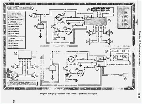 land rover discovery 1 radio wiring diagram