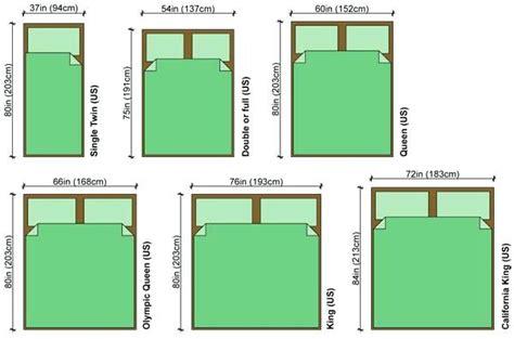 width   queen size bed frame quora
