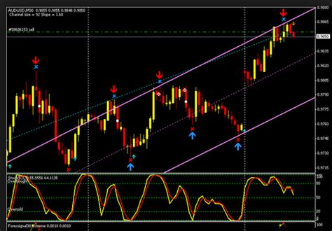 Mt4 Indicators by Metatrader 4 Volatility Indicator 8 Of The State