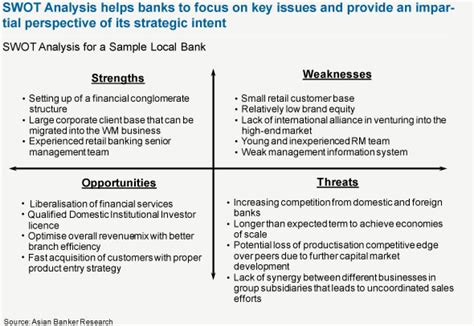 Nedbank business plan