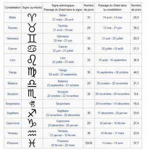 24 Mars Signe Astrologique : signe astrologique mois de decembre ~ Dode.kayakingforconservation.com Idées de Décoration