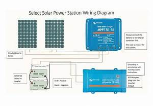 Select Solar Power Station