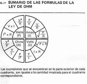 Conversion Kw En Cv Fiscaux : motor kw formula ~ Gottalentnigeria.com Avis de Voitures
