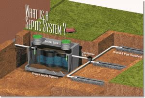 septic systems explained pacific crest inspections