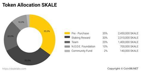 Skale network ретвитнул(а) outlier ventures. Skale Network (SKALE) là gì? Chi tiết về tiền điện tử ...