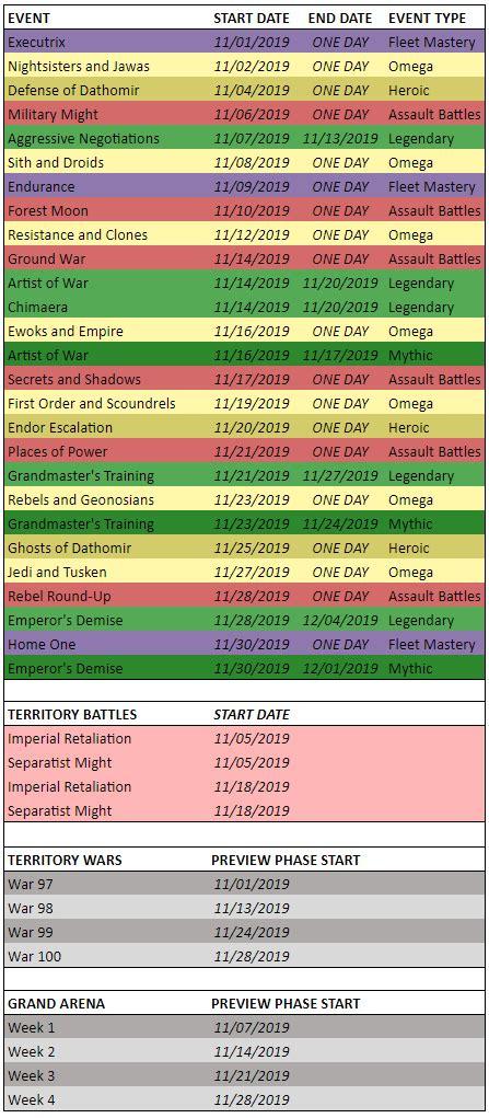 Event Calendar - November — Star Wars Galaxy of Heroes Forums