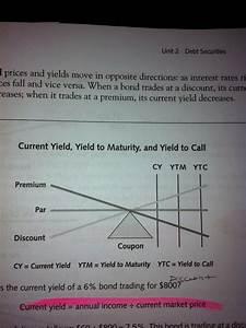 2- Debt Securities  Fixed Income Securities