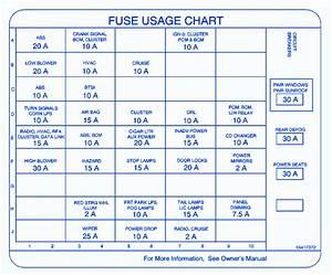 98 Oldsmobile Intrigue Fuse Box Wiring Diagram Generate A Generate A Saleebalocchi It
