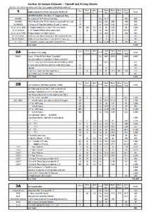 Piping Takeoff Spreadsheet by Estimating Sprinklers Construction Workzone