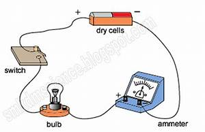 What Is Ammeter How It Is Connected In A Electric Circuit - Science -