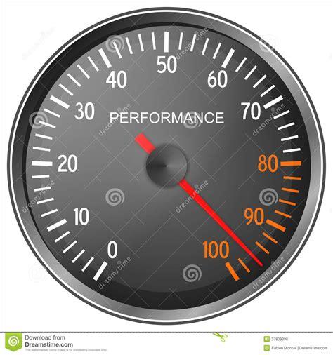 Performance Meter Royalty Free Stock Photos