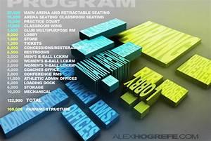 3d Program Diagram