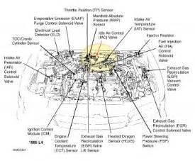 2006 honda odyssey maintenance codes 2008 honda accord engine diagram the knownledge